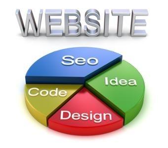 $399 Monthly Website Maintenance